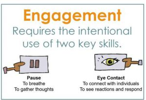 Engagement requires the intentional use of eye contact and pausing