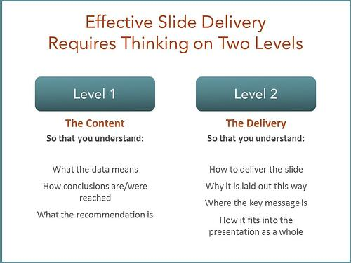 Effective Slide Delivery Requires Two Levels of Thinking